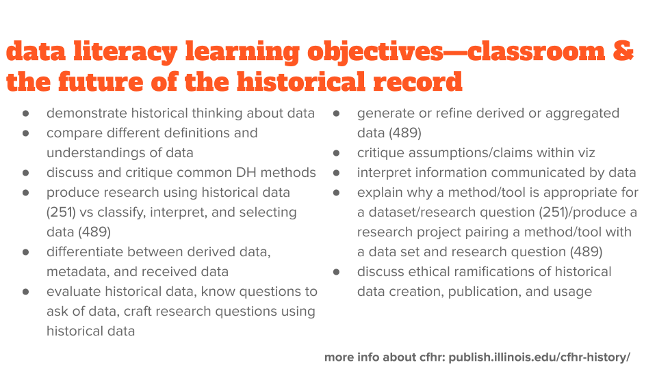 list of data literacy learning objectives for CFHR