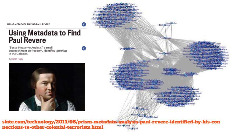screenshots of Using Metadata to Find Paul Revere article